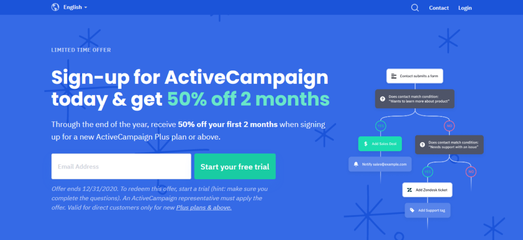 Narzędzia Wirtualnej Asystentki: ActiveCampaign